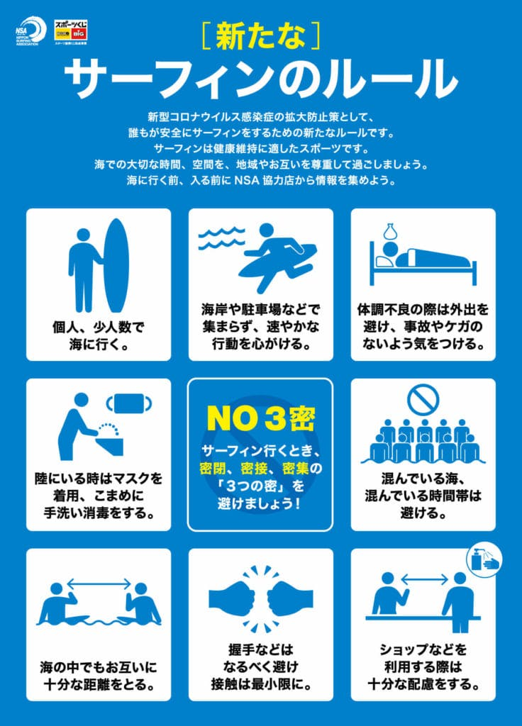 「新たなサーフィンのルール」